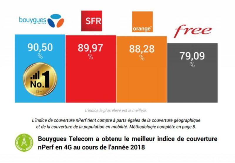 nPerf-baromètre-2018-Adeo-Telecom